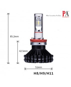 PA 2017 Hot Selling  10 series H8/H9/H11/H16J Car Headlamp High Power PHILIPS ZES LED