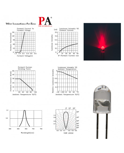 PA 100x 5.0mm DIP Flangless LED Lamp Red (L-503IC) 120 LUMINOUS